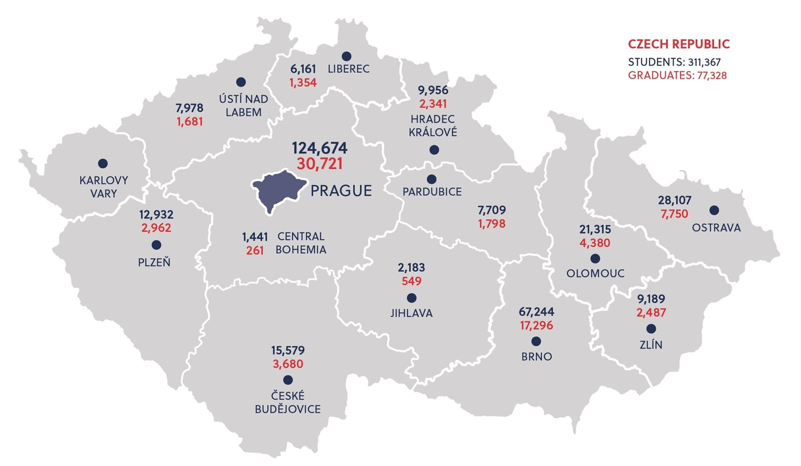 NUMBER OF STUDENTS AND GRADUATES AT UNIVERSITIES IN THE REGIONS OF THE CZECH REPUBLIC. Academic year 2016/2017