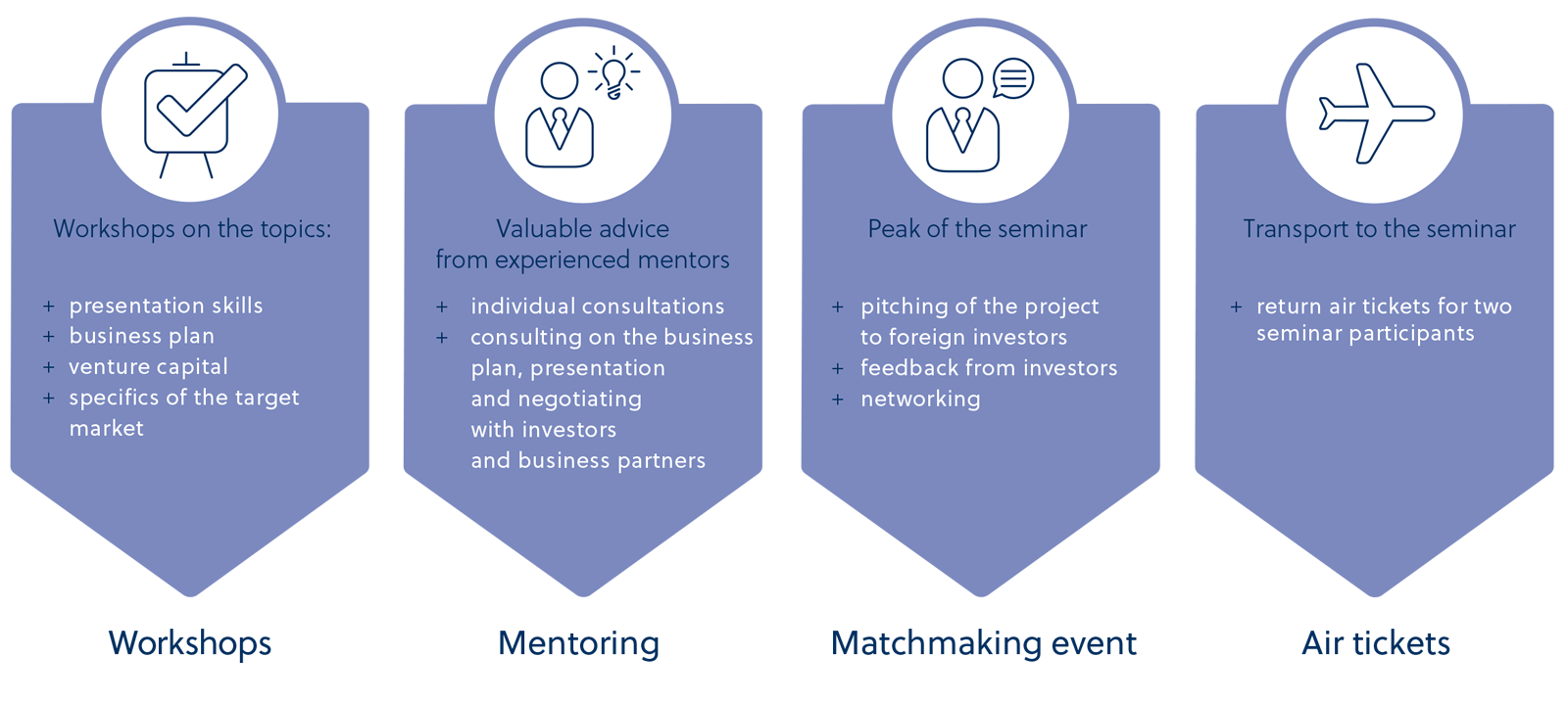 Matchmaking Isn t Just for Dating. It s a Model for Many New Businesses