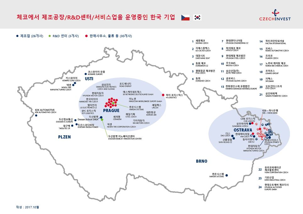 Korean Companies in the Czech Republic_November